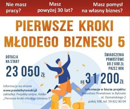 """""""PIERWSZE KROKI M£ODEGO BIZNESU 5"""" - REKRUTACJA DO PROJEKTU!!!"""