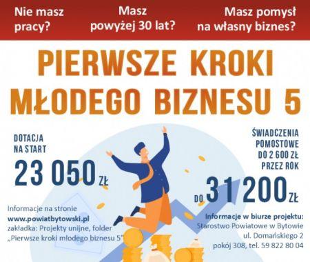 """""""Pierwsze kroki m³odego biznesu 5"""" - rekrutacja do projektu!!!"""